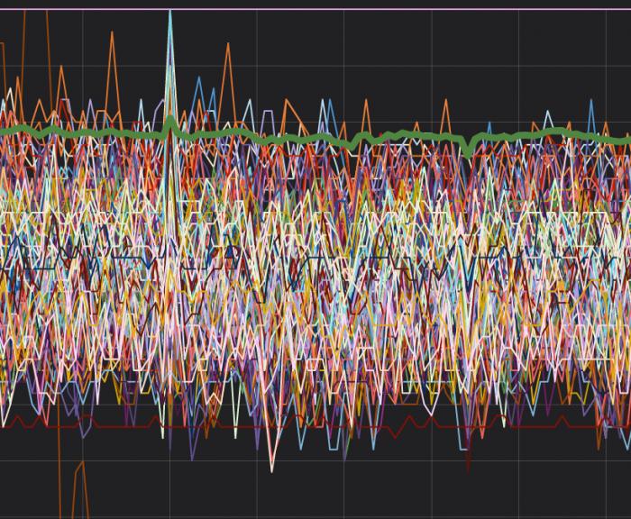 Visualization of Orange Grid utilization